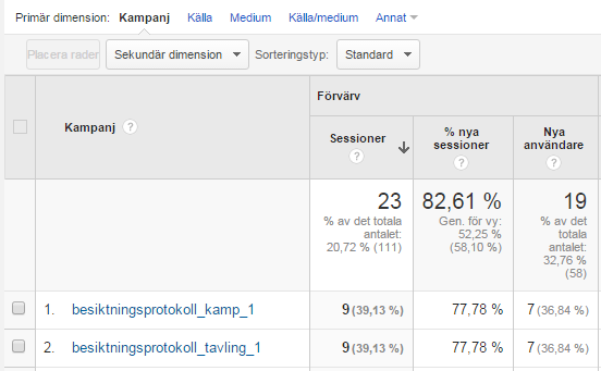analytics_taggning_2